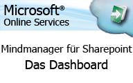 Mindmanager für Sharepoint – Das Dashboard